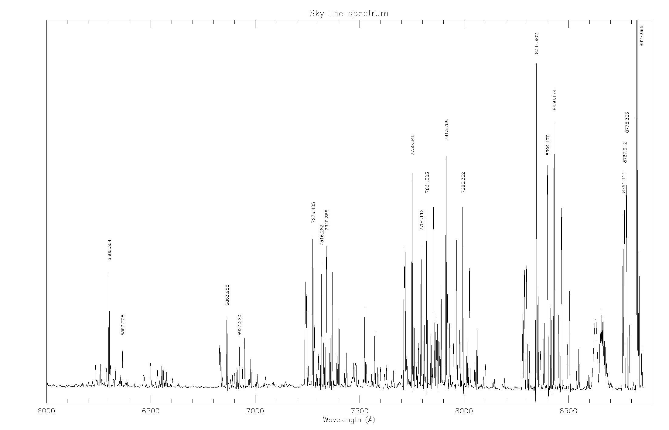 jkt's grating spectra reduction: full wavelength calibration using